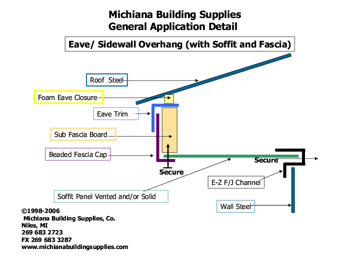 Steel Trim Applications Detail Drawings